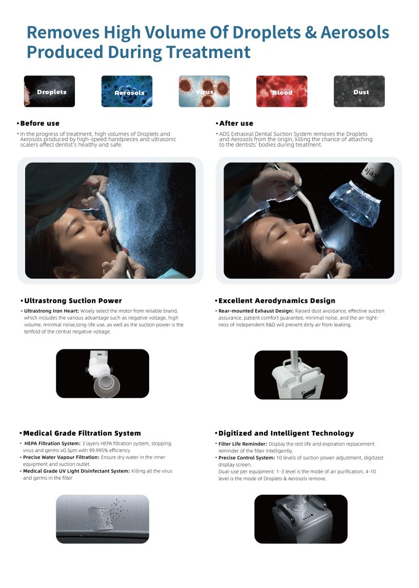 infographic for extraoral dental suction system honolulu hawaii stephen r ho dds