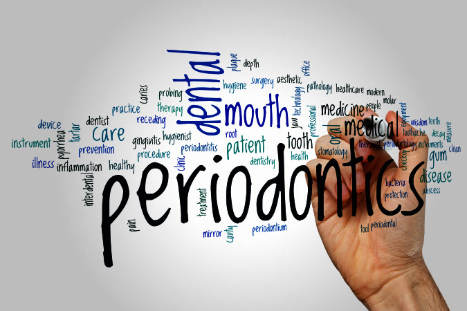 Word cloud with periodontics as the main word