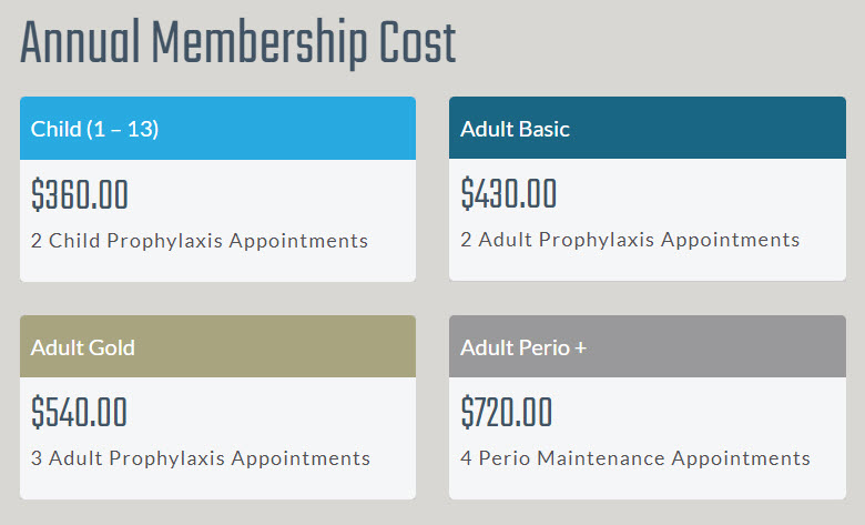 Dental Membership - Plan for Health